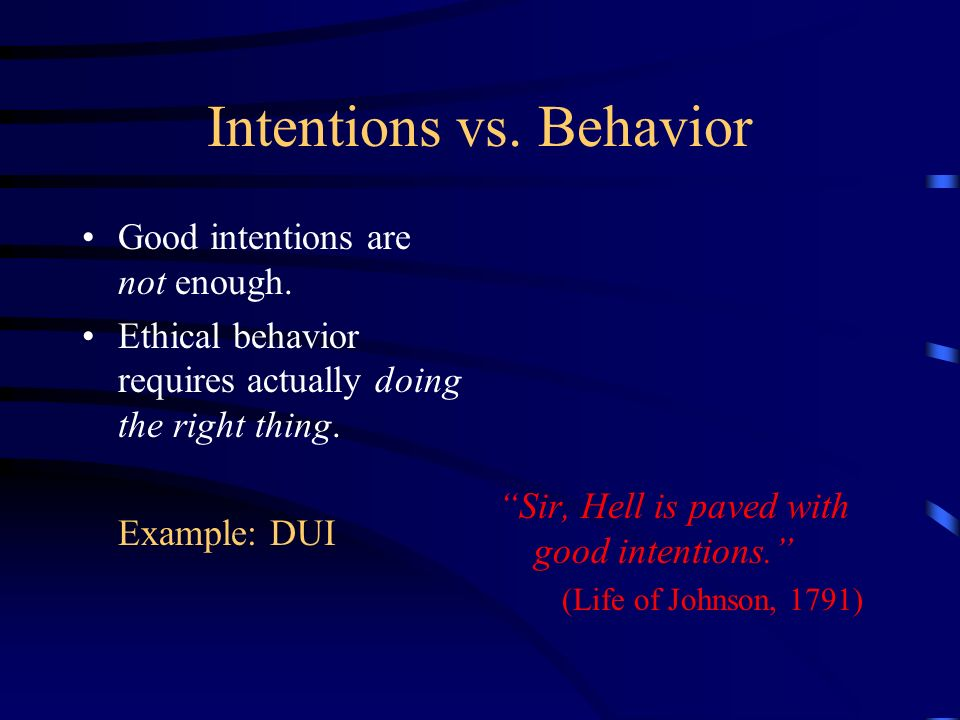 Intentions vs. Behavior