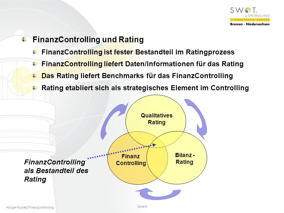 FinanzControlling und Rating