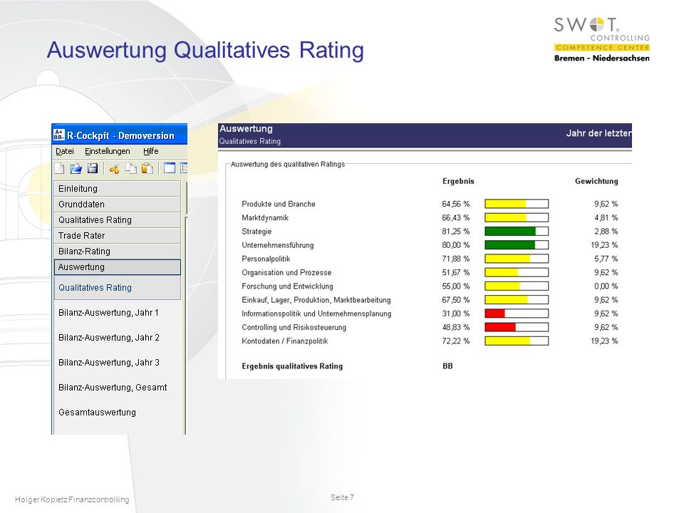 Auswertung Qualitatives Rating