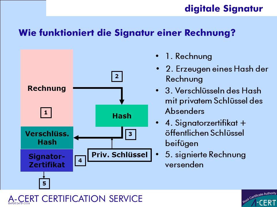 A-CERT CERTIFICATION SERVICE - ppt herunterladen