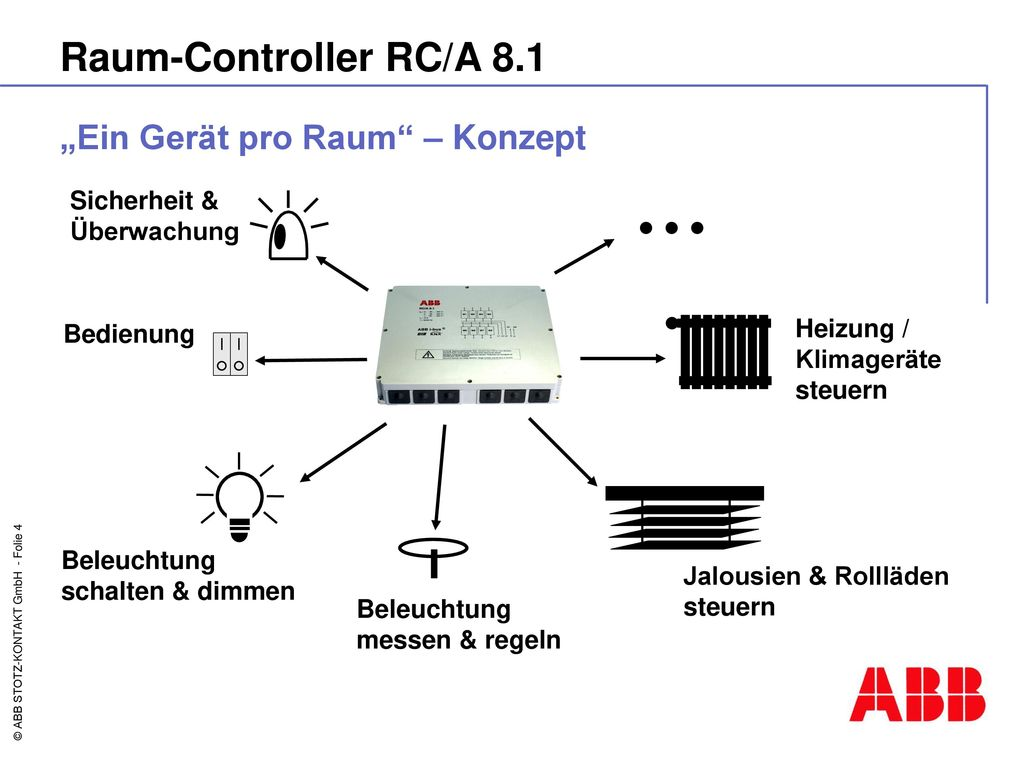 4 Raum Controller ...