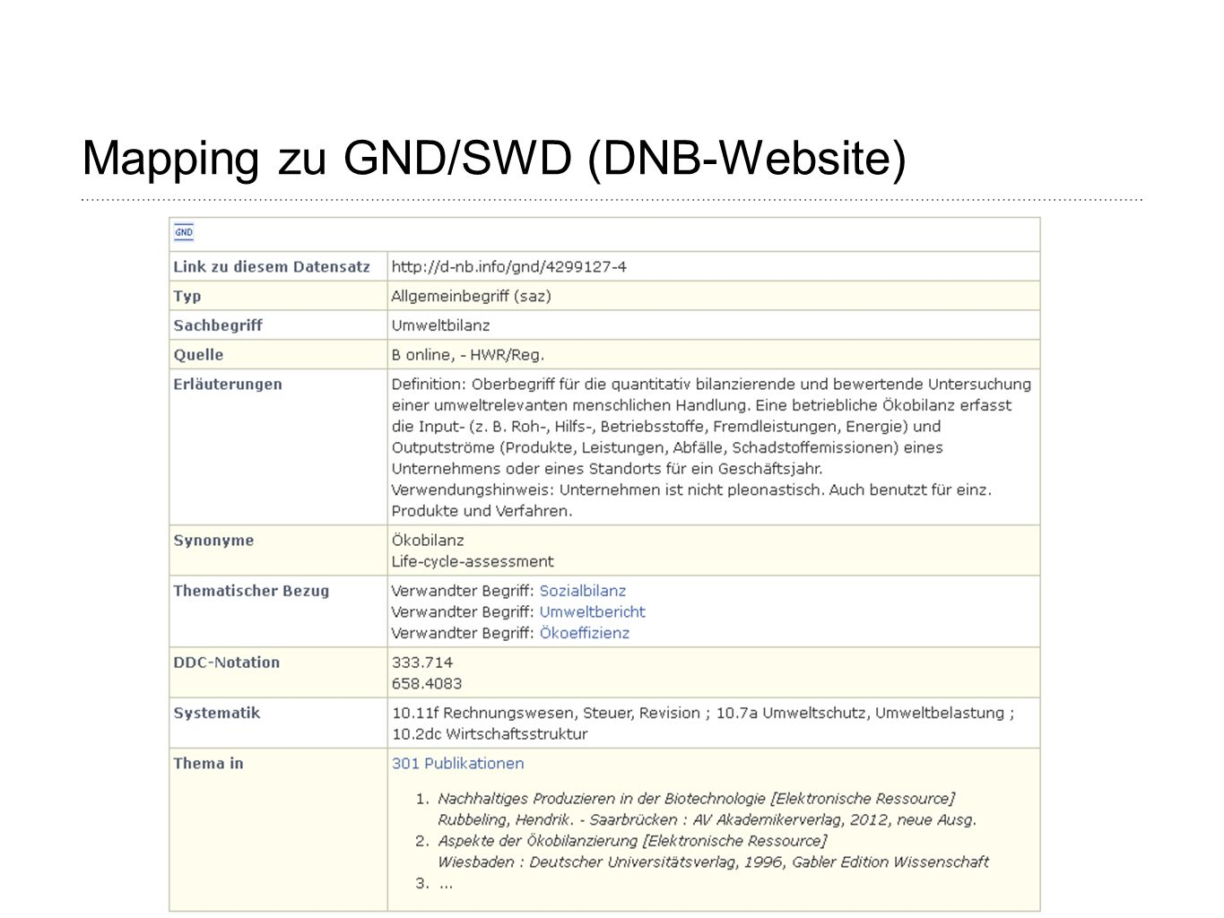 Mapping zu GND/SWD (DNB-Website)