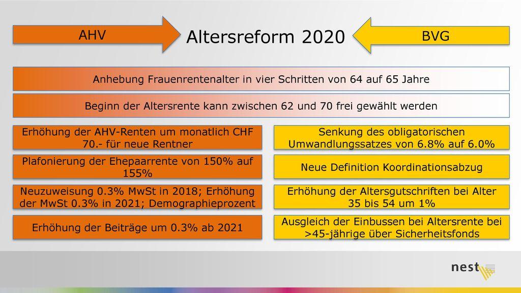 Rentenerhöhung juli 2020 wieviel
