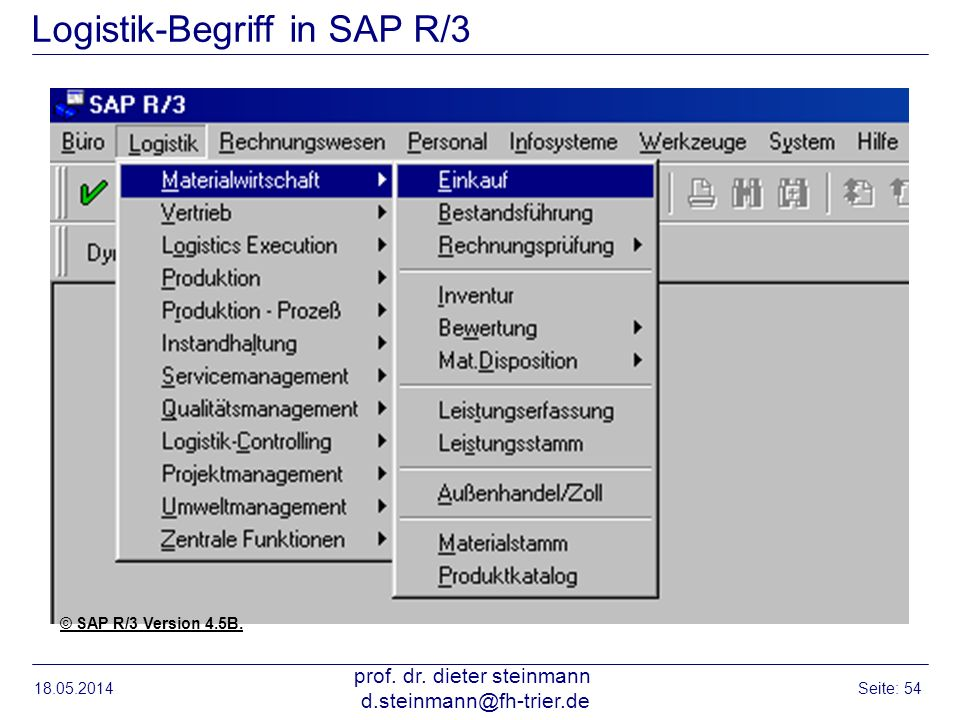 Logistik-Begriff in SAP R/3