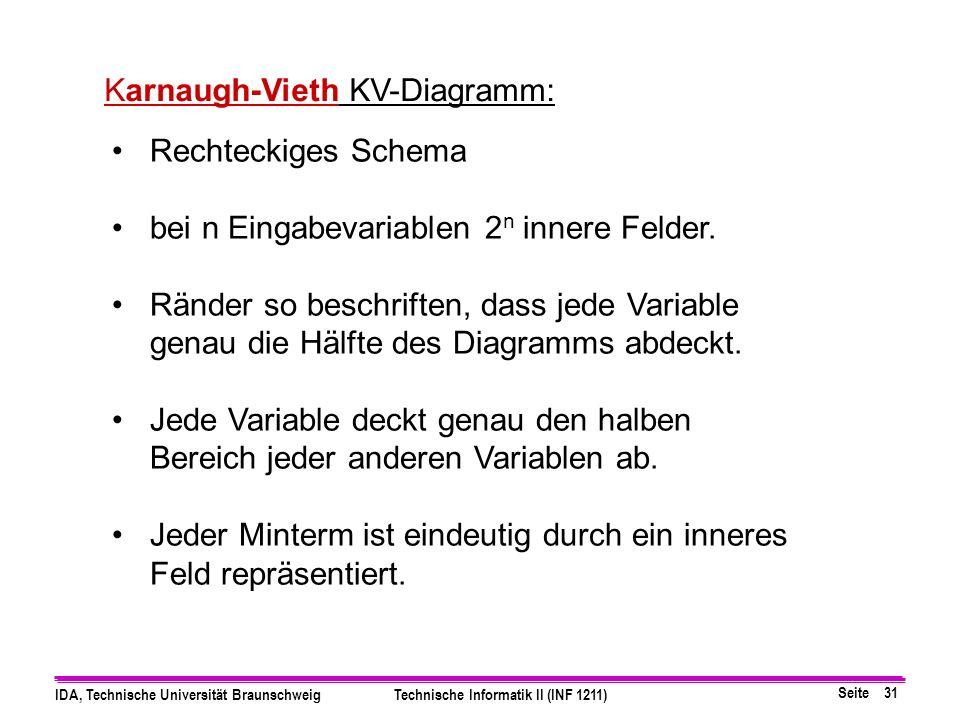 Technische Informatik II Vorlesung 3: Kombinatorische Schaltungen ...