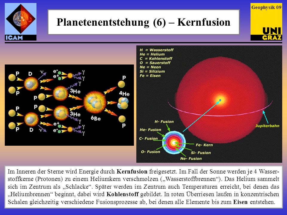 Planetenentstehung (6) – Kernfusion