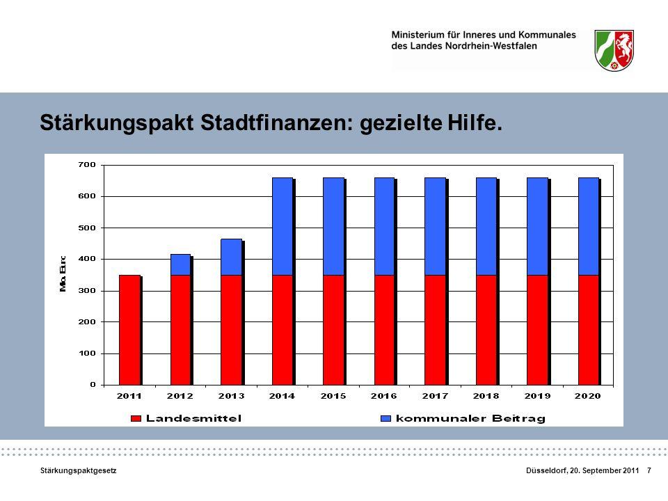 Mogelpackung Neuer Finanzausgleich: Wie kommunale Asylkostenlücken geschlossen werden sollen?