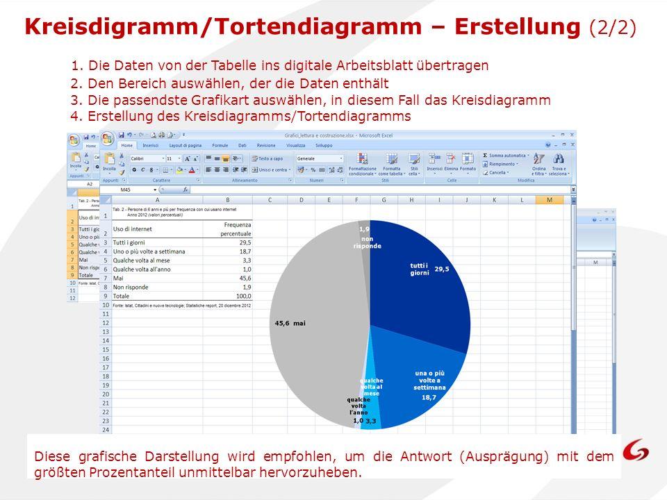 Enchanting Kreisdiagramm Arbeitsblatt Pattern - Mathe Arbeitsblatt ...