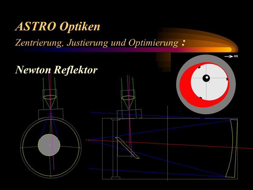 Astro optiken ein kurzüberblick über unsere wichtigsten systeme