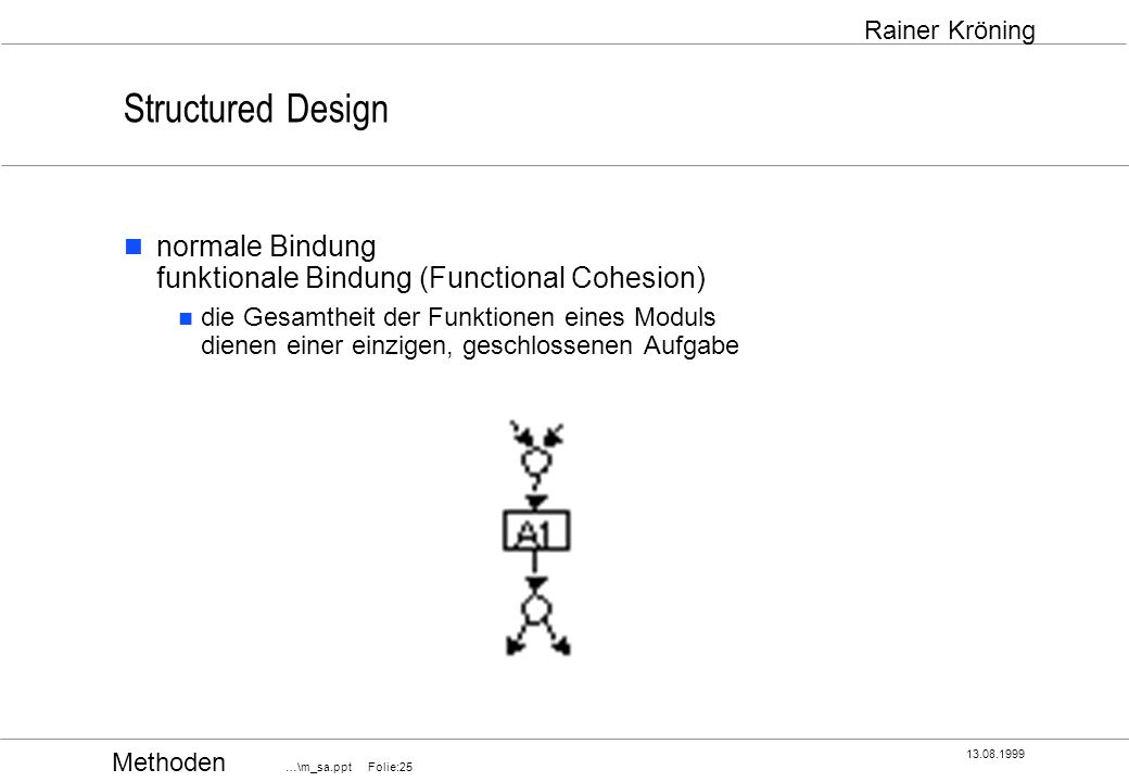 Structured Design normale Bindung funktionale Bindung (Functional Cohesion)