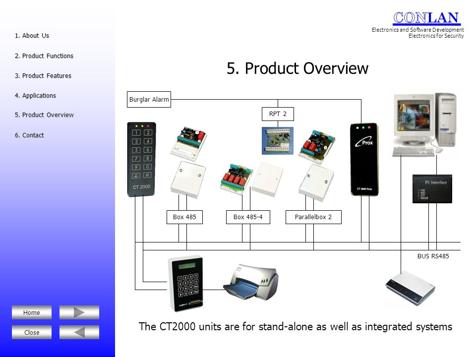 The CT2000 units are for stand-alone as well as integrated systems