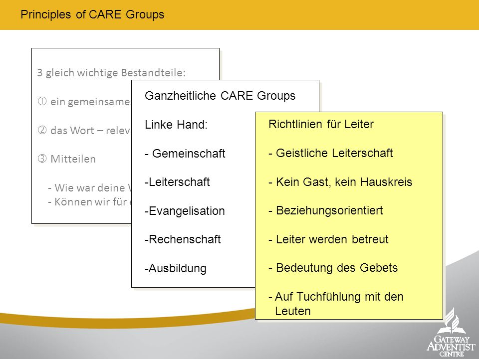 Principles of CARE Groups