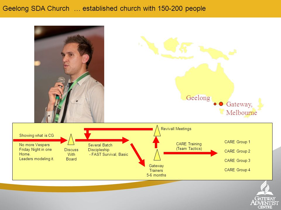 Geelong SDA Church … established church with 150-200 people