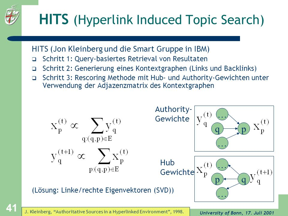 HITS (Hyperlink Induced Topic Search)