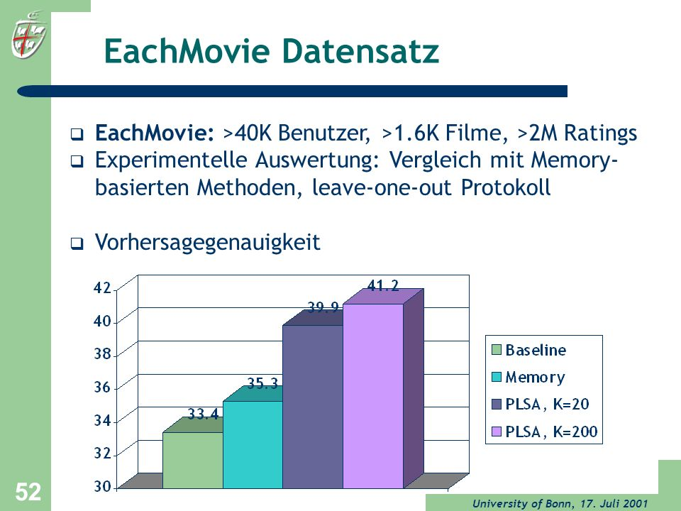 EachMovie Datensatz EachMovie: >40K Benutzer, >1.6K Filme, >2M Ratings.