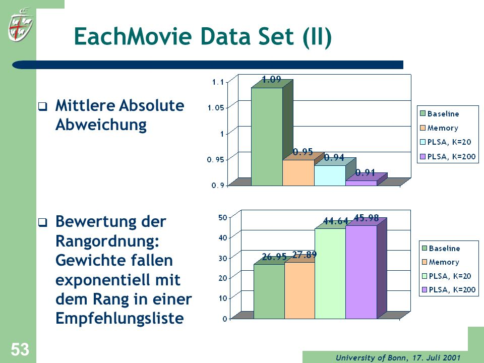 EachMovie Data Set (II)