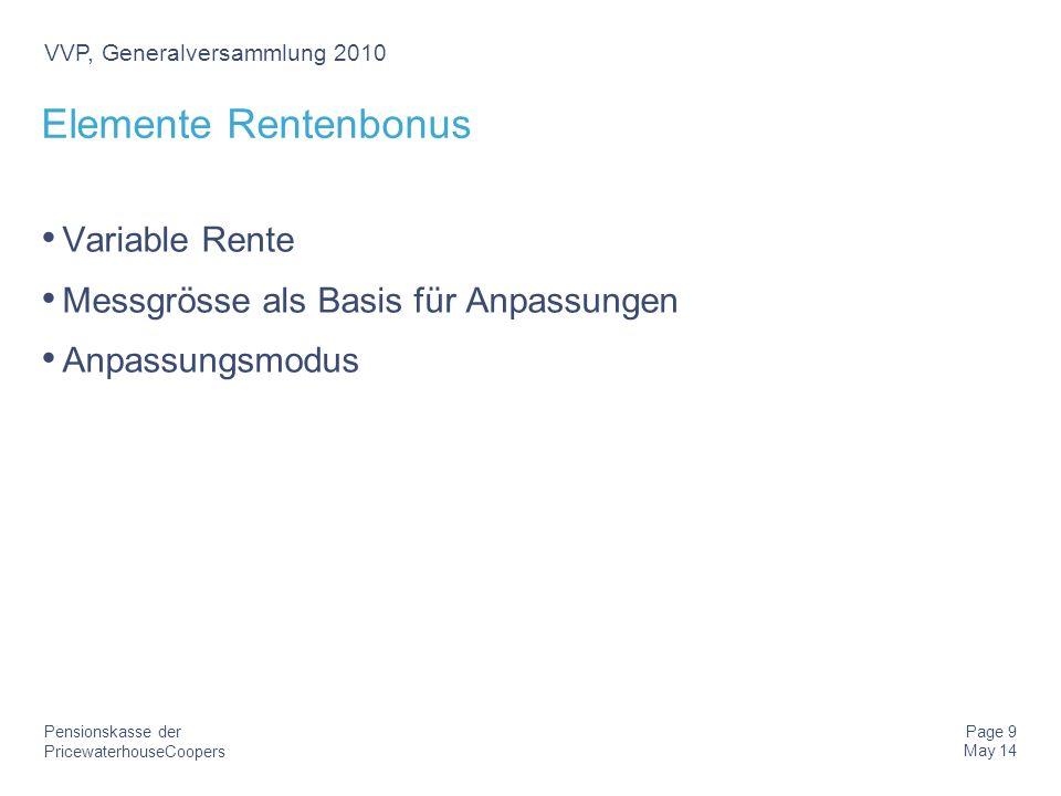 VVP, Generalversammlung Bonusrente – ein Weg aus der Demographie ...