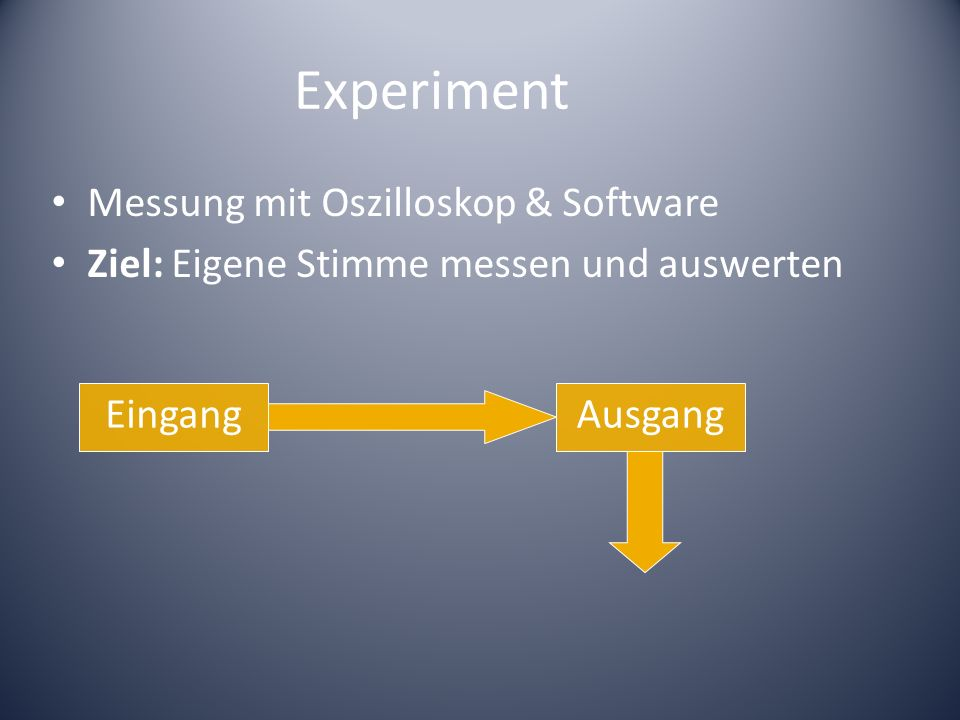 Experiment Messung mit Oszilloskop & Software