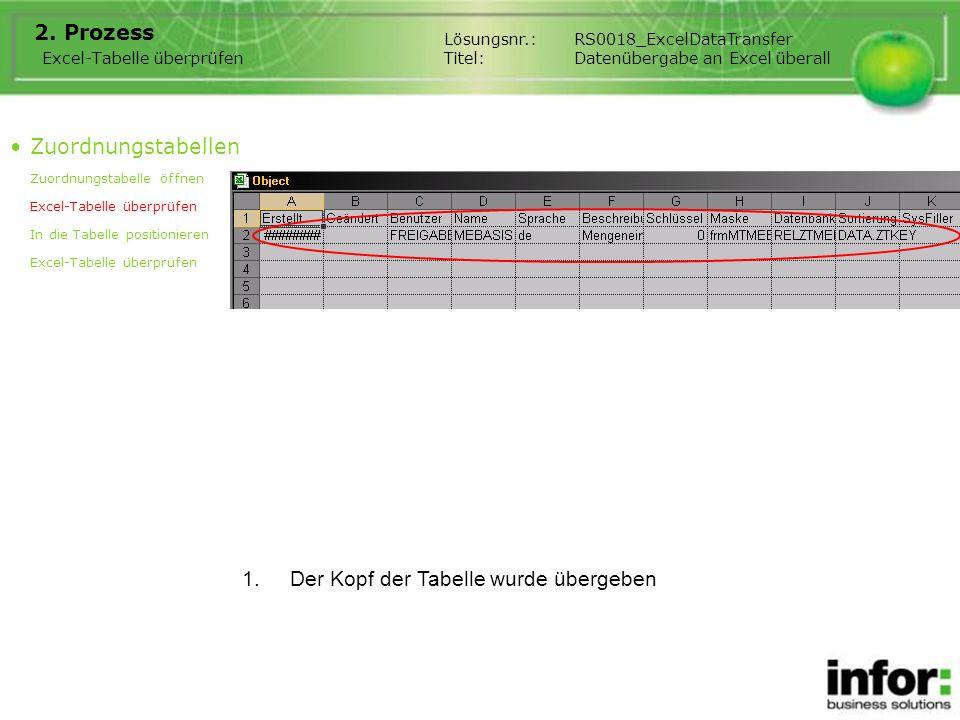 Großzügig Skillswise Mathe Arbeitsblatt Zeitgenössisch - Mathematik ...
