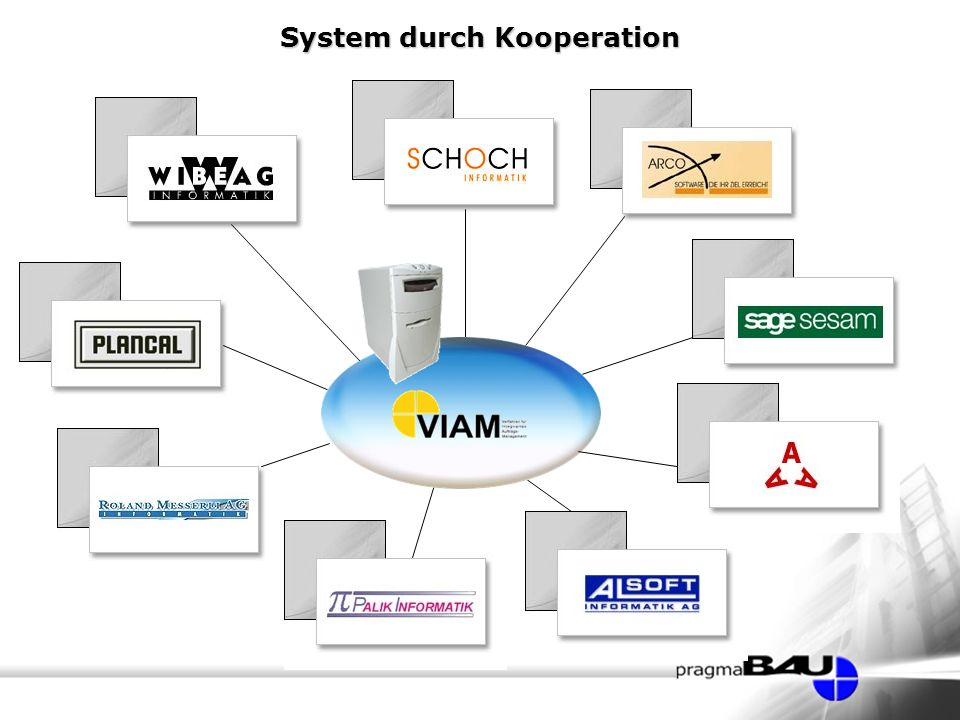 System durch Kooperation