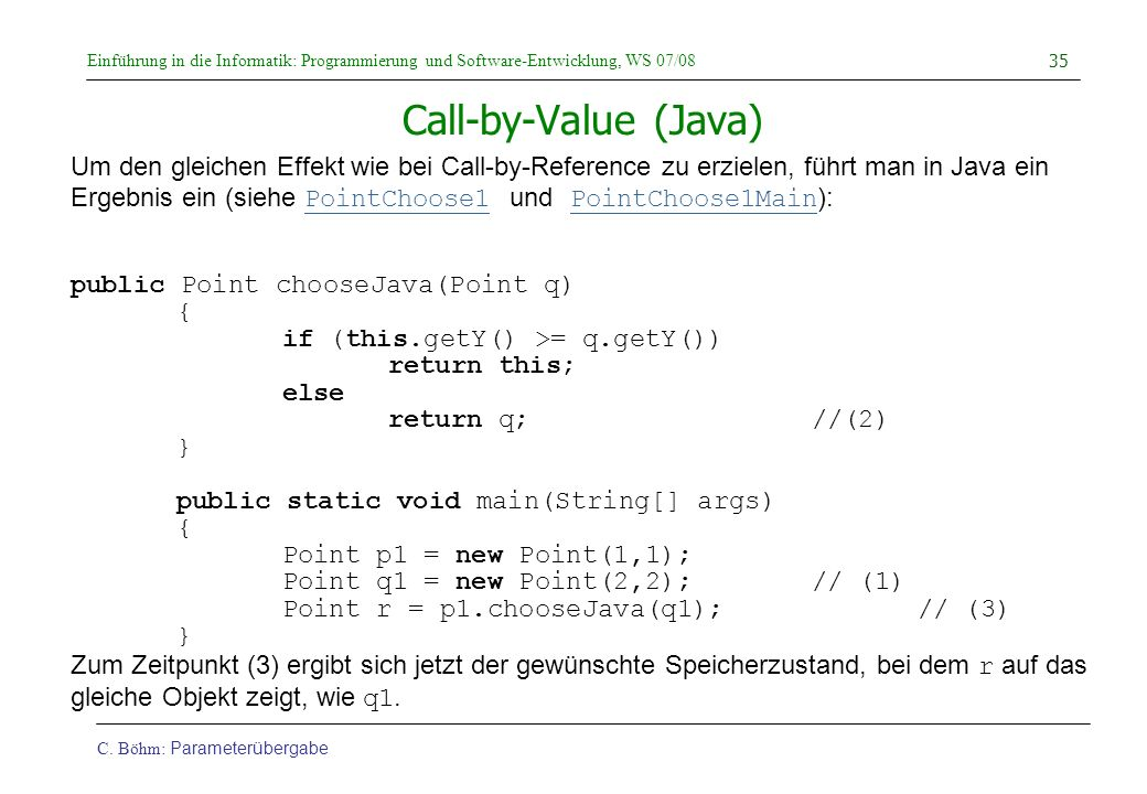 Call-by-Value (Java)