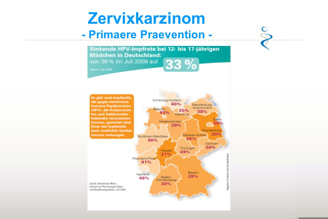 - Primaere Praevention -