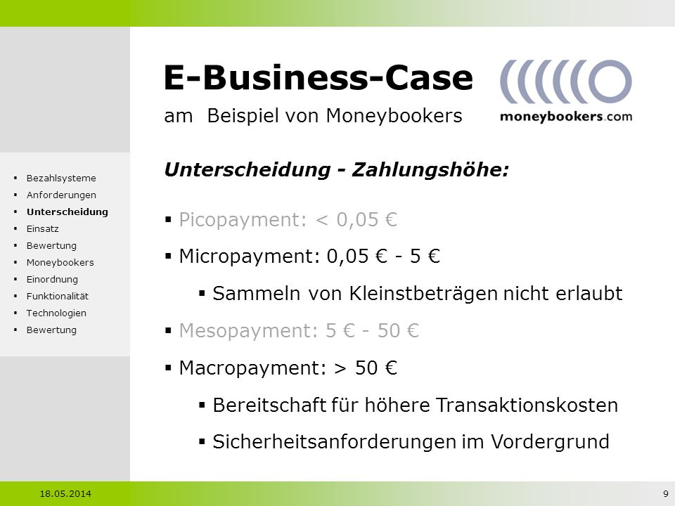 E-Business-Case am Beispiel von Moneybookers