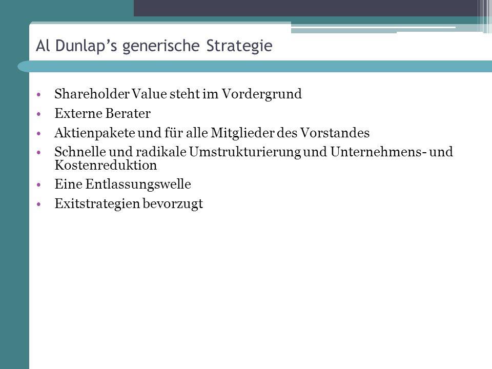 opțiunile de echilibru strategie