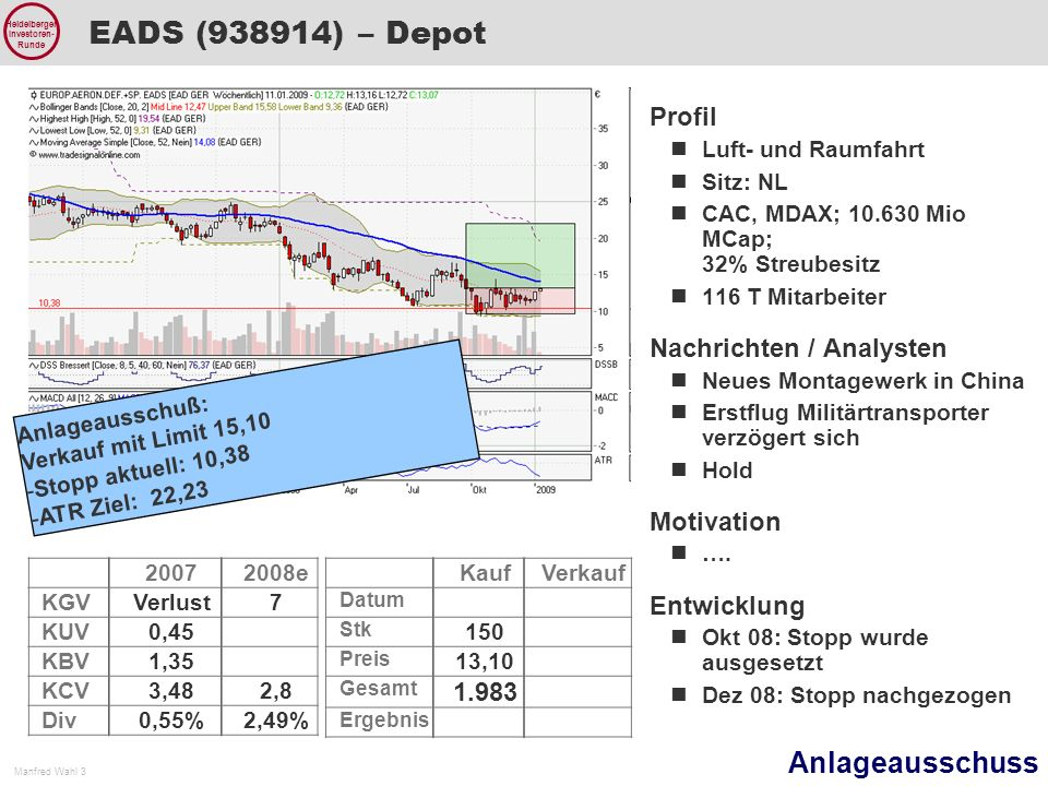 EADS (938914) – Depot Profil Nachrichten / Analysten Motivation 1.983
