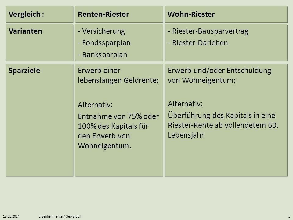 Wohn Riester Eigenheimrentengesetz Vom 1 August 2008 Ppt Video