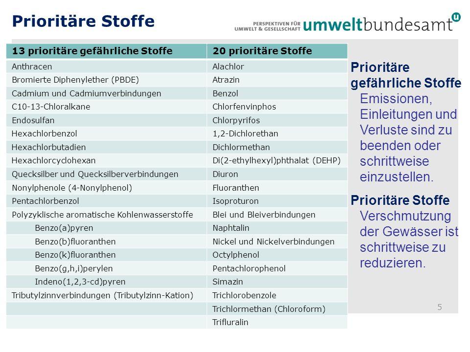 Relevante (prioritäre) Stoffe aus kommunalen Kläranlagen - ppt ...