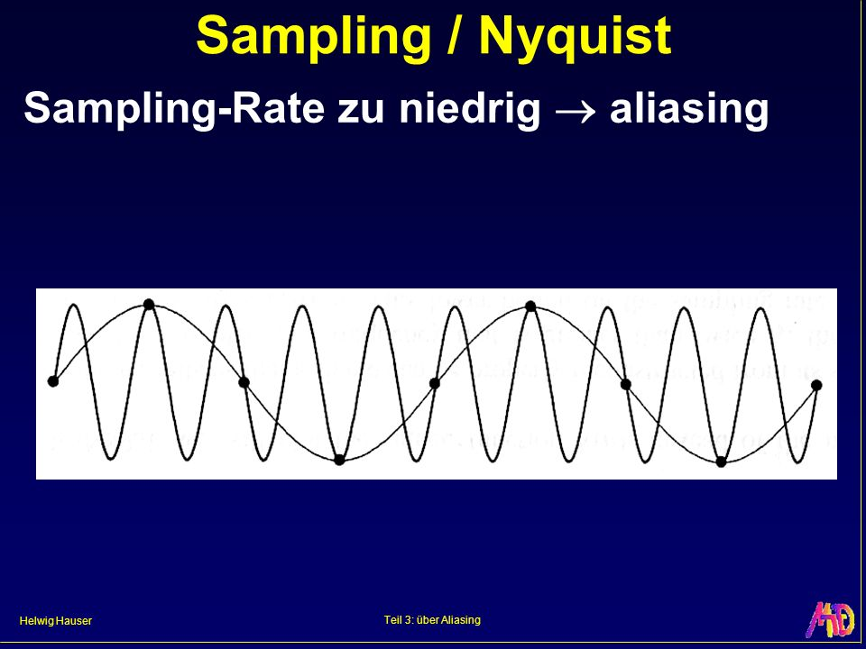 Sampling / Nyquist Sampling-Rate zu niedrig  aliasing
