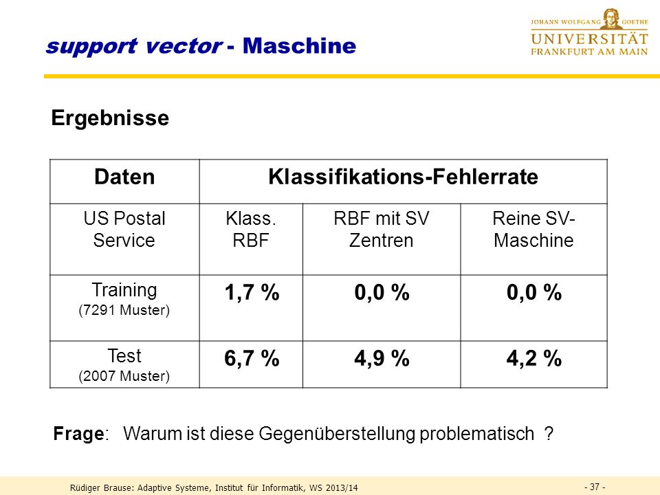 support vector - Maschine