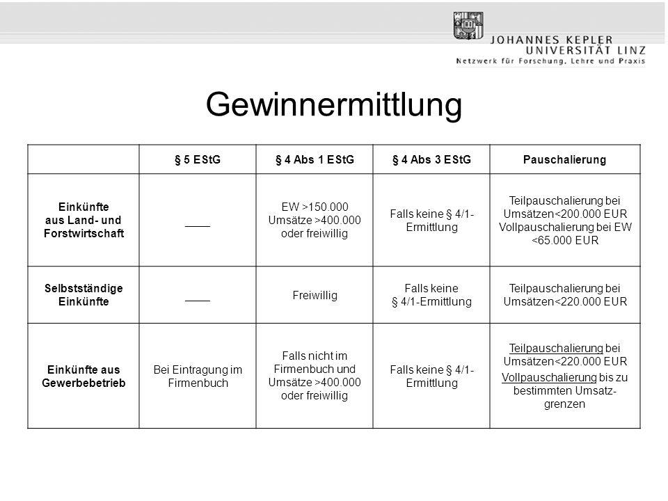 Beliebt Bevorzugt Repetitorium Einkommen- und Körperschaftsteuer - ppt herunterladen &MS_62