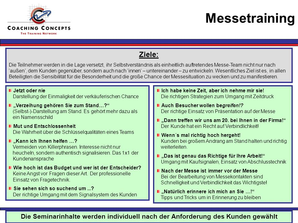 Messetraining Ziele: