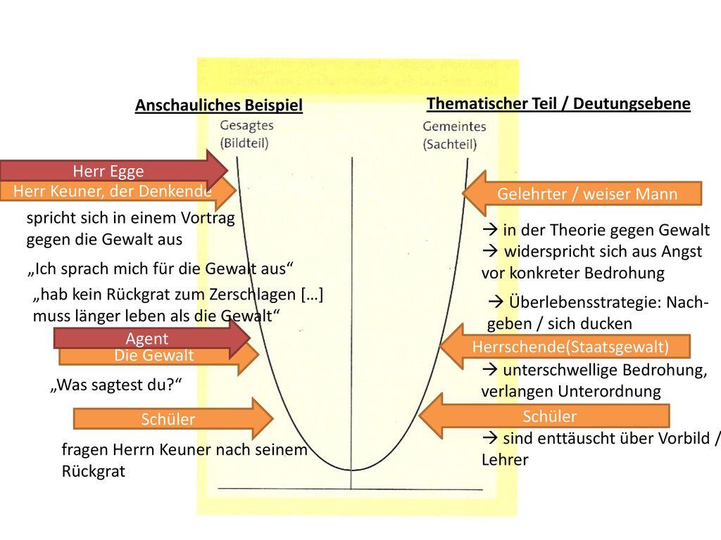 Parabelstruktur Nathan Der Weise 3