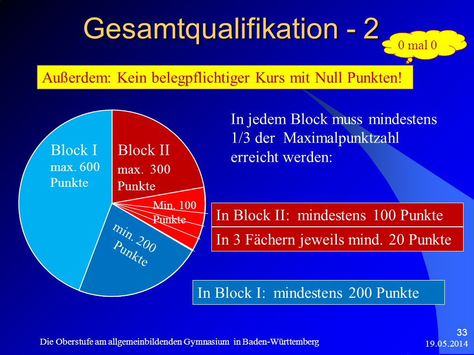 Gesamtqualifikation - 2