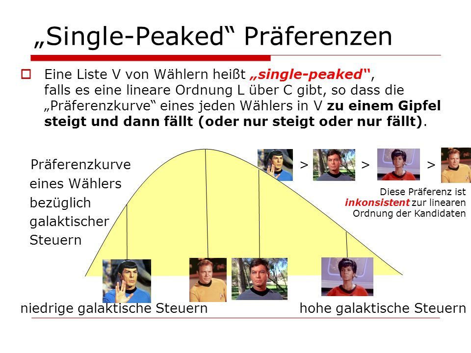 """Single-Peaked Präferenzen"