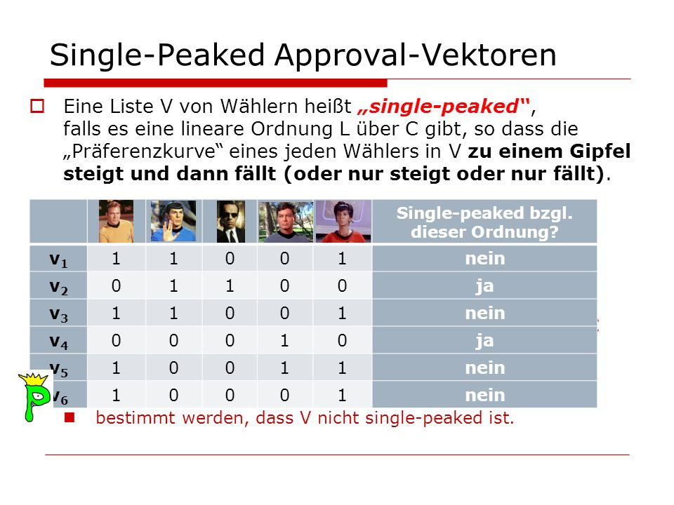 Single-Peaked Approval-Vektoren