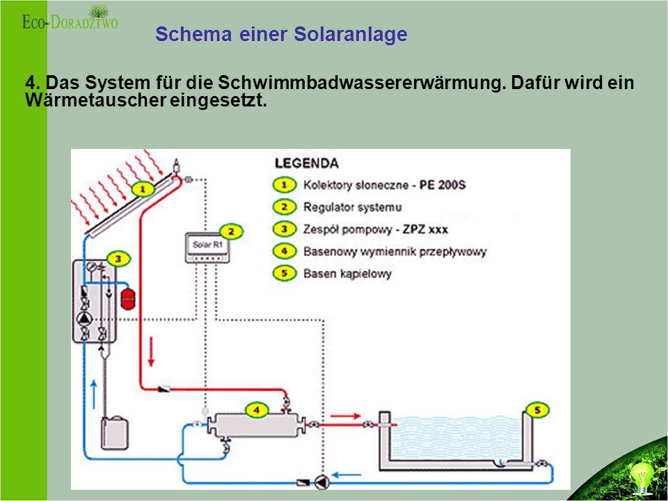 Erneuerbare Energiequellen Sonnenkollektoren - ppt video online ...