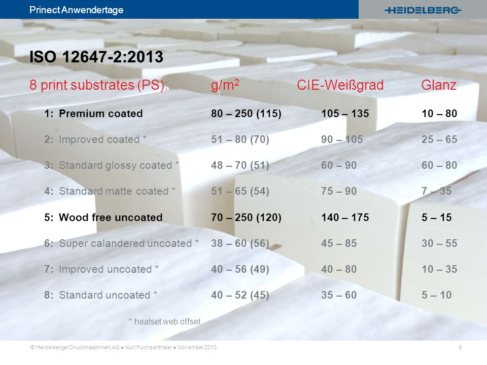 ISO 12647-2:2013 8 print substrates (PS): g/m2 CIE-Weißgrad Glanz