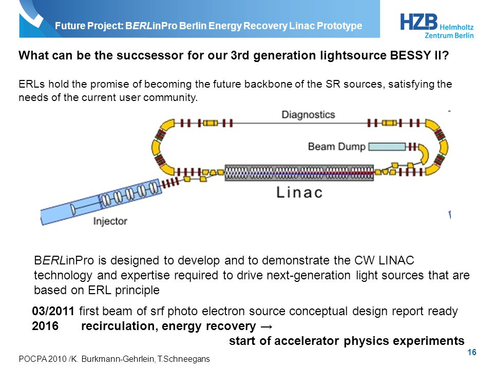 Future Project: BERLinPro Berlin Energy Recovery Linac Prototype