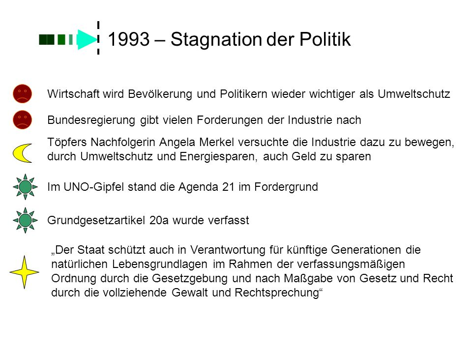 1993 – Stagnation der Politik