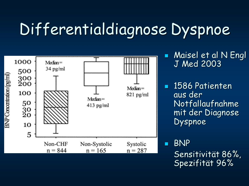Differentialdiagnose Dyspnoe