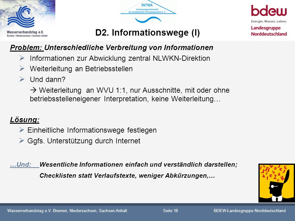 D2. Informationswege (I)