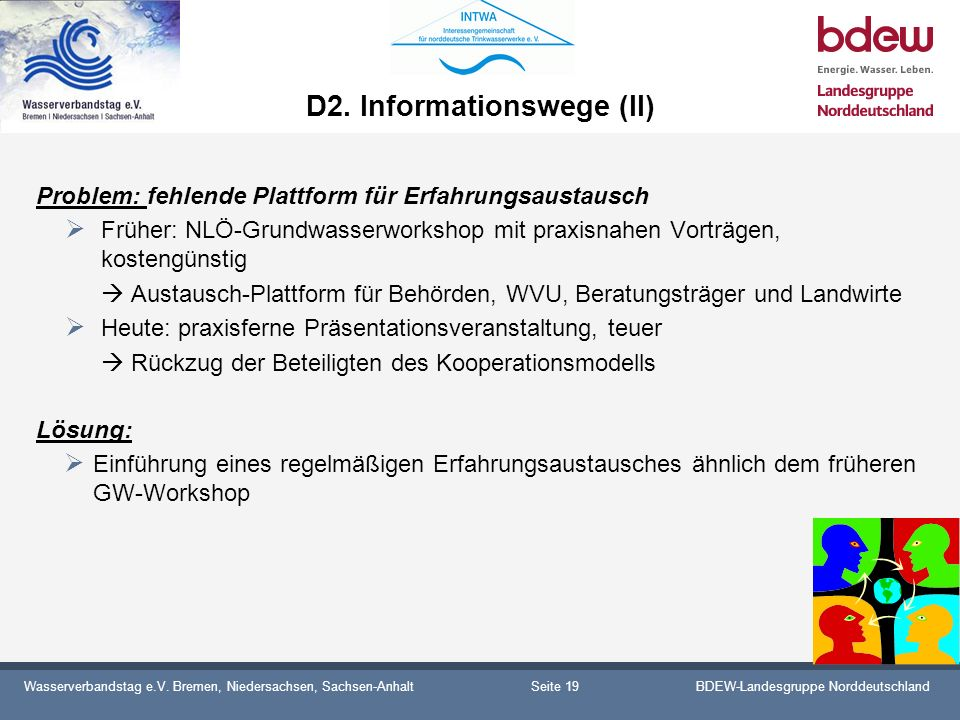 D2. Informationswege (II)