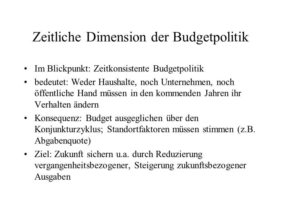 Öffentliches Haushaltswesen/Budgetpolitik - ppt herunterladen