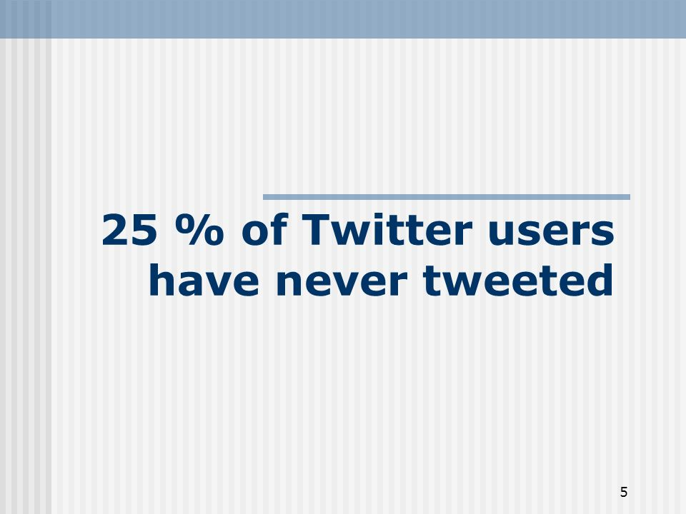 25 % of Twitter users have never tweeted