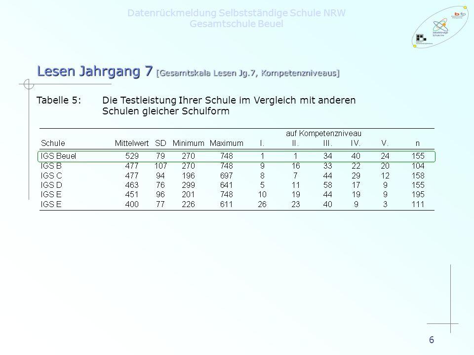 Datenrückmeldung Selbstständige Schule NRW - ppt herunterladen