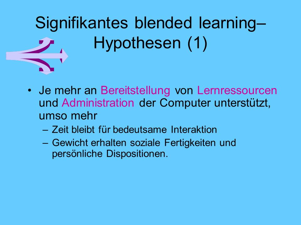 Signifikantes blended learning– Hypothesen (1)